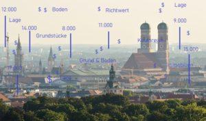 Bodenrichtwerte München