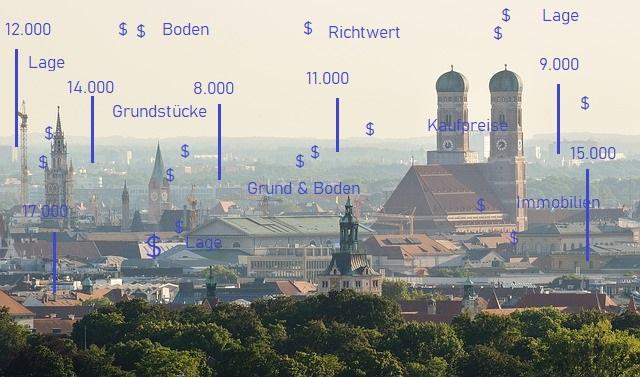 Aktuelle Bodenrichtwerte für München